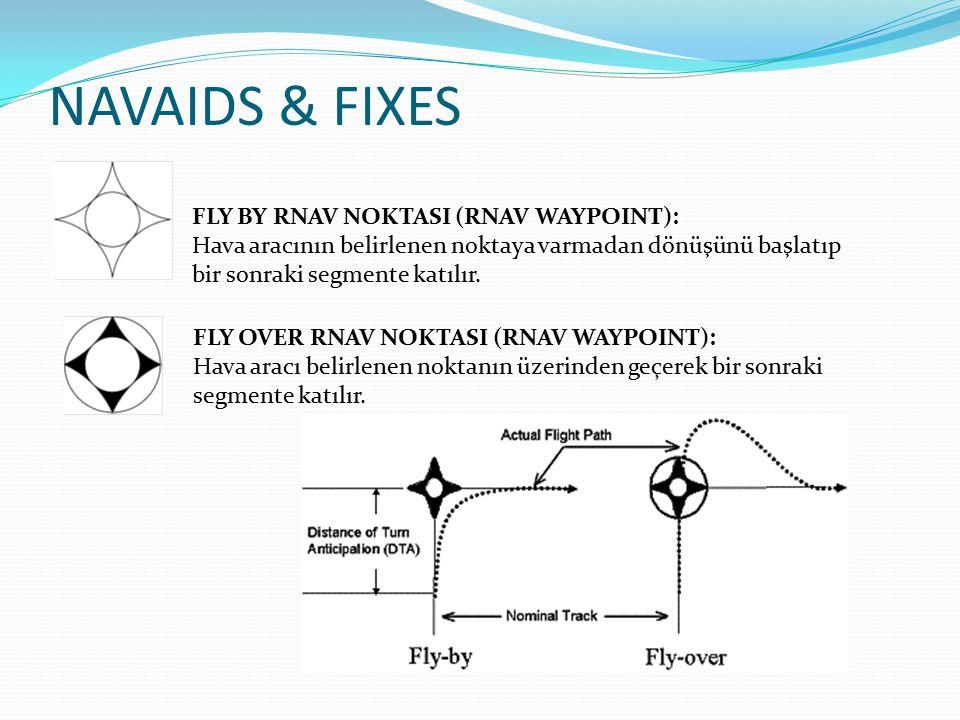 NAVAIDS & FIXES FLY BY RNAV NOKTASI (RNAV WAYPOINT): Hava aracının belirlenen noktaya varmadan dönüşünü başlatıp bir sonraki segmente katılır.