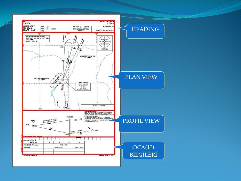 Standart Aletli Kalkış Chartı-SID: Standart aletli kalkış usulünü içeren charttır.