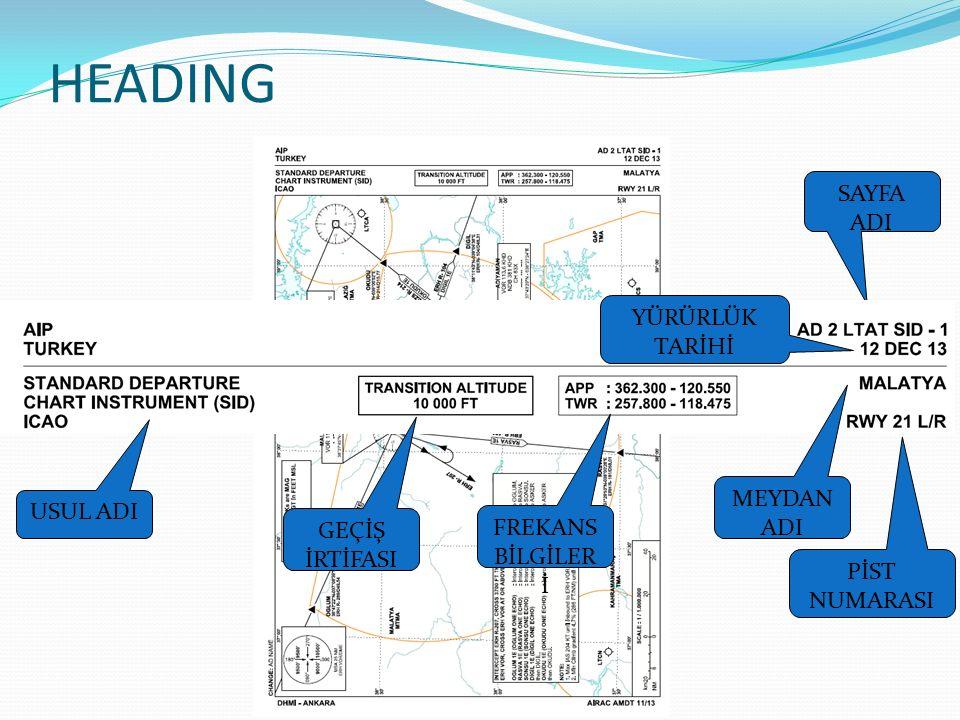 Havalimanı Vaziyet Planı Harekat sahasını ve içerisinde yer alan tüm teknik ekipmanları gösterir.