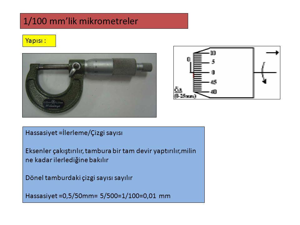 1/100 mm'lik mikrometreler Hassasiyet =İlerleme/Çizgi sayısı Eksenler çakıştırılır, tambura bir tam devir yaptırılır,milin ne kadar ilerlediğine bakıl