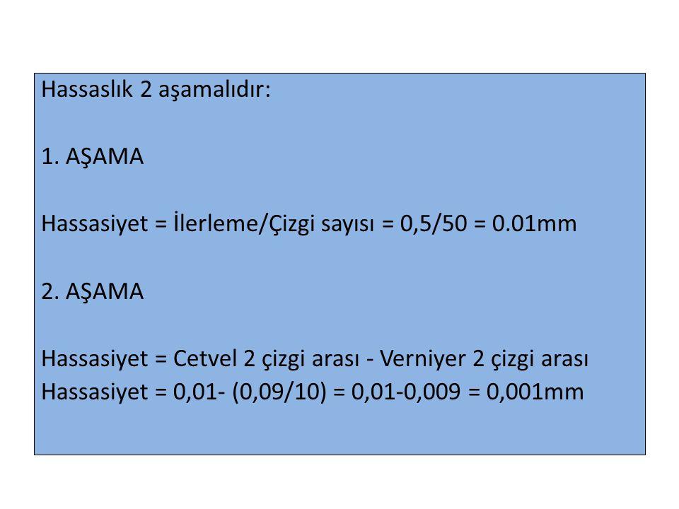 Hassaslık 2 aşamalıdır: 1. AŞAMA Hassasiyet = İlerleme/Çizgi sayısı = 0,5/50 = 0.01mm 2. AŞAMA Hassasiyet = Cetvel 2 çizgi arası - Verniyer 2 çizgi ar