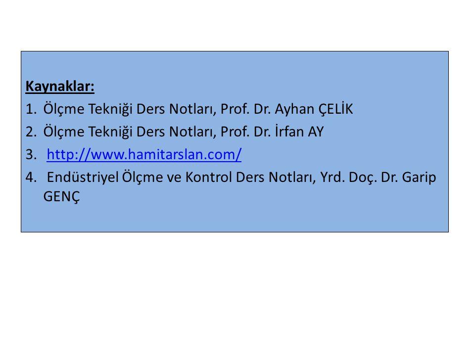 Kaynaklar: 1.Ölçme Tekniği Ders Notları, Prof. Dr. Ayhan ÇELİK 2.Ölçme Tekniği Ders Notları, Prof. Dr. İrfan AY 3. http://www.hamitarslan.com/http://w