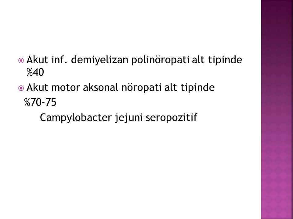  Akut inf. demiyelizan polinöropati alt tipinde %40  Akut motor aksonal nöropati alt tipinde %70-75 Campylobacter jejuni seropozitif