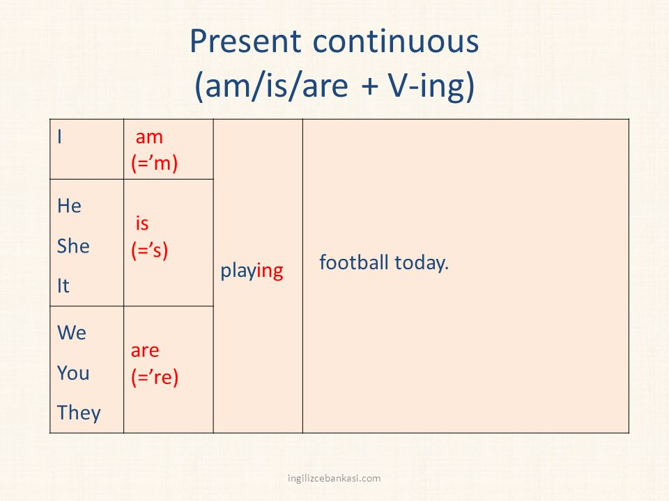 Present continuous (am/is/are + V-ing) I am (='m) playing football today.