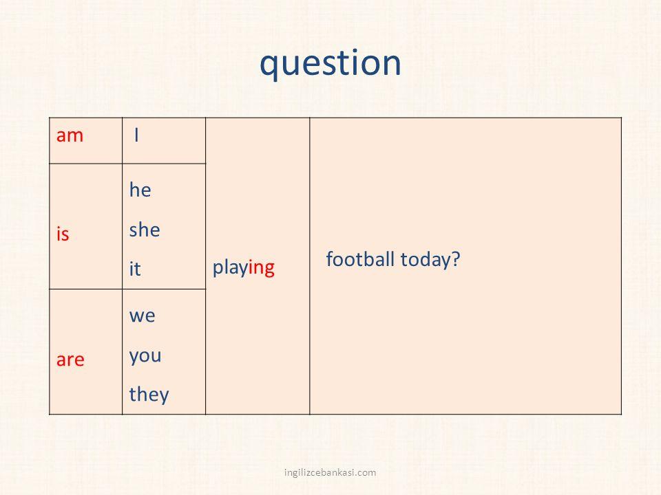 am/is/are + -ing Present continuous tense yapısında, I ile am; he/she/it ile is; we/you/they ile are yardımcı fiili kullanılır.
