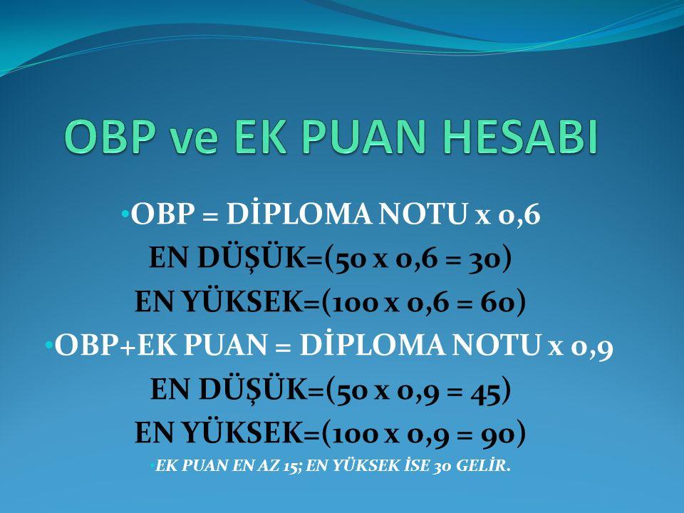 OBP = DİPLOMA NOTU x 0,6 EN DÜŞÜK=(50 x 0,6 = 30) EN YÜKSEK=(100 x 0,6 = 60) OBP+EK PUAN = DİPLOMA NOTU x 0,9 EN DÜŞÜK=(50 x 0,9 = 45) EN YÜKSEK=(100