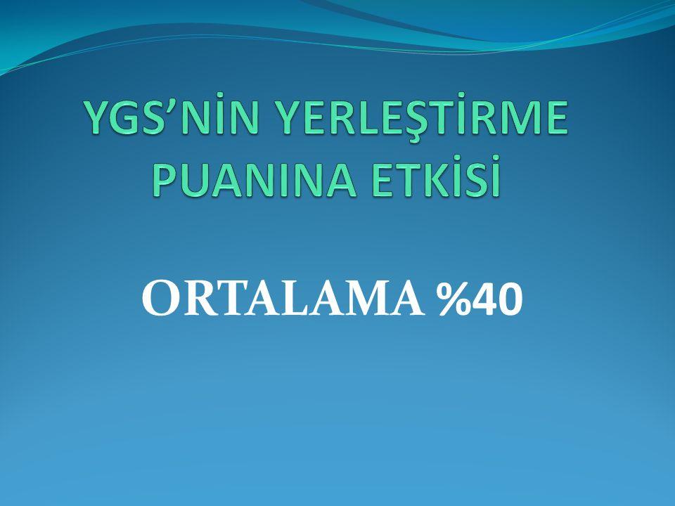 ORTALAMA %40