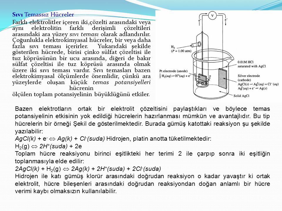 Sıvı Temassız Hücreler Farklı elektrolitler içeren iki,çözelti arasındaki veya aynı elektrolitin farklı derişimli çözeltileri arasındaki ara yüzey sıv