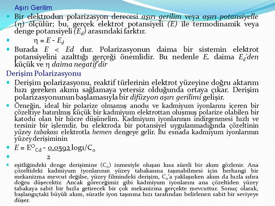 Bir elektrodun polarizasyon derecesi aşırı gerilim veya aşırı potansiyelle (  ) ölçülür; bu, gerçek elektrot potansiyeli (E) ile termodinamik veya de