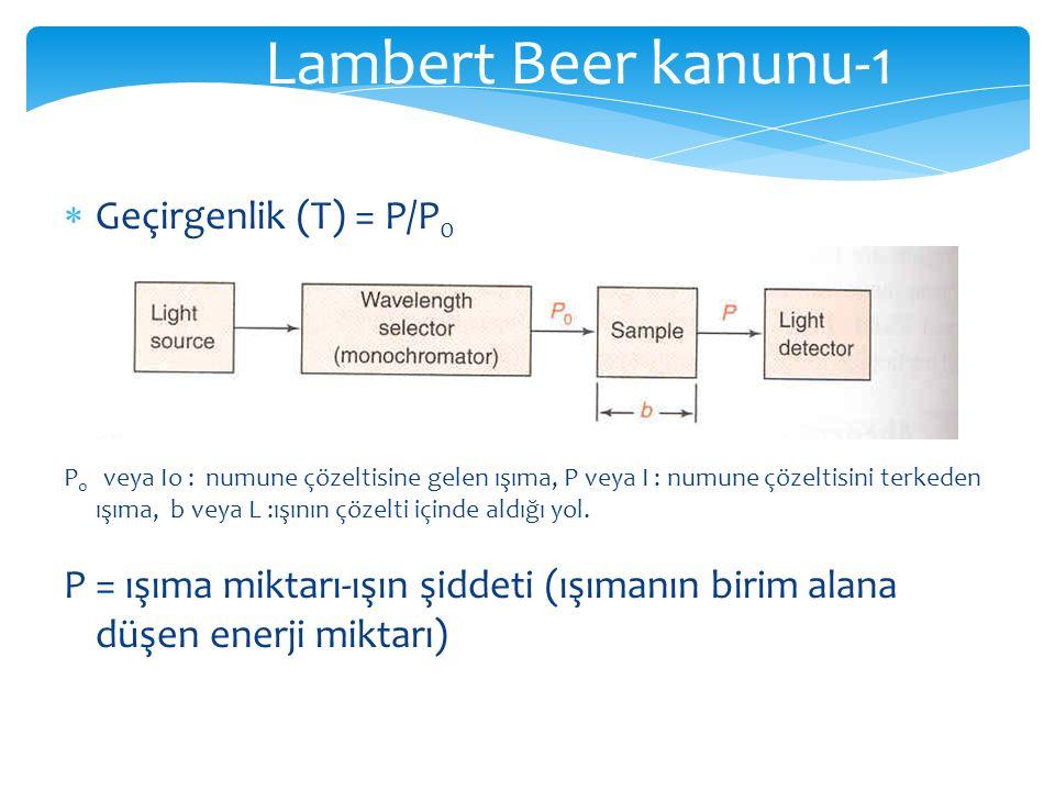 Lambert Beer kanunu-1  Geçirgenlik (T) = P/P 0 P 0 veya Io : numune çözeltisine gelen ışıma, P veya I : numune çözeltisini terkeden ışıma, b veya L :ışının çözelti içinde aldığı yol.