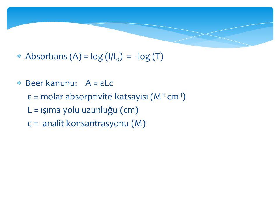  Absorbans (A) = log (I/I 0 ) = -log (T)  Beer kanunu: A = εLc ε = molar absorptivite katsayısı (M -1 cm -1 ) L = ışıma yolu uzunluğu (cm) c = analit konsantrasyonu (M)