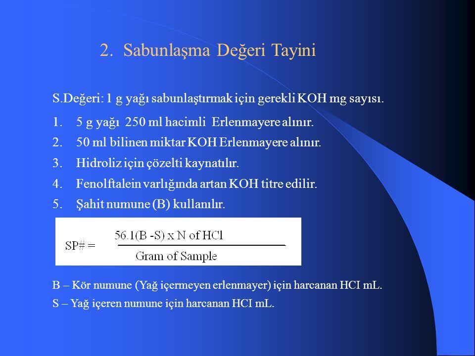 S.Değeri: 1 g yağı sabunlaştırmak için gerekli KOH mg sayısı.