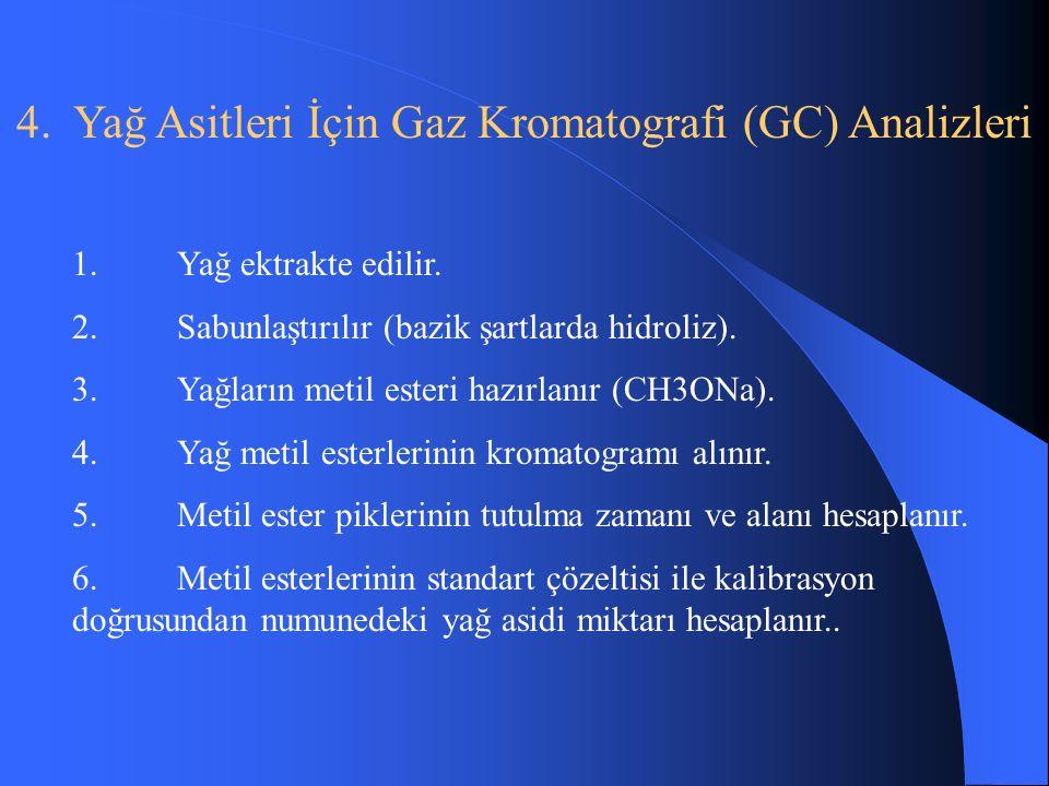 4. Yağ Asitleri İçin Gaz Kromatografi (GC) Analizleri 1.Yağ ektrakte edilir.