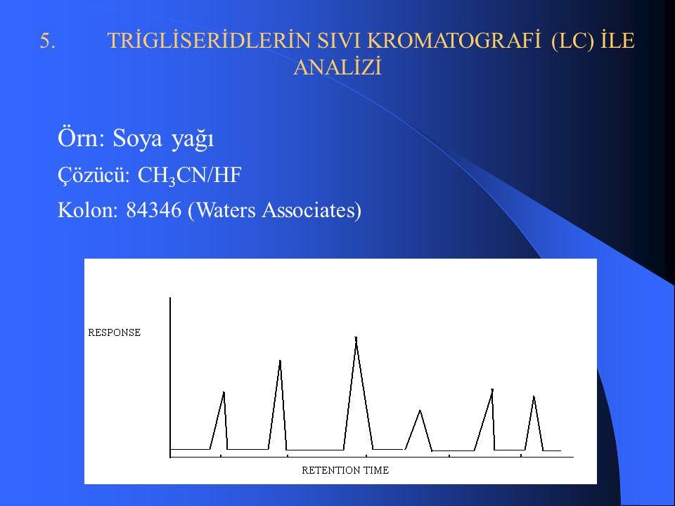 5.TRİGLİSERİDLERİN SIVI KROMATOGRAFİ (LC) İLE ANALİZİ Örn: Soya yağı Çözücü: CH 3 CN/HF Kolon: 84346 (Waters Associates)
