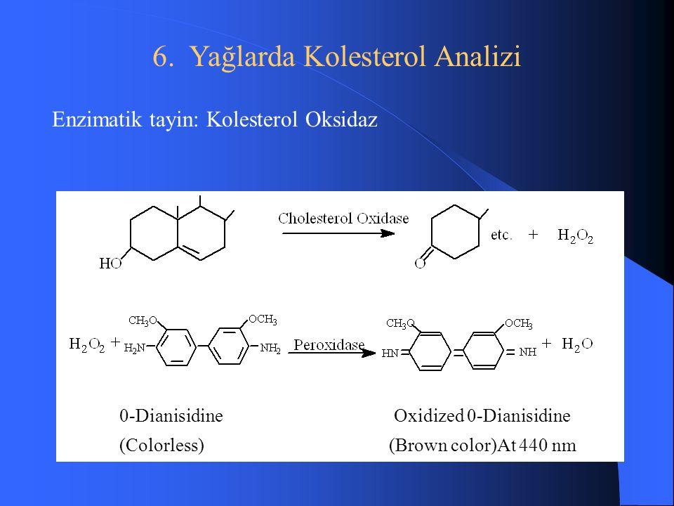 6. Yağlarda Kolesterol Analizi Enzimatik tayin: Kolesterol Oksidaz 0-Dianisidine Oxidized 0-Dianisidine (Colorless)(Brown color)At 440 nm