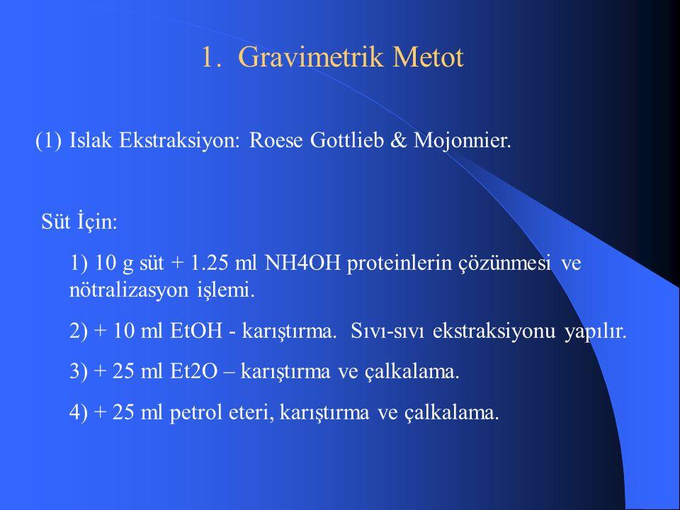 1.Gravimetrik Metot (1)Islak Ekstraksiyon: Roese Gottlieb & Mojonnier.