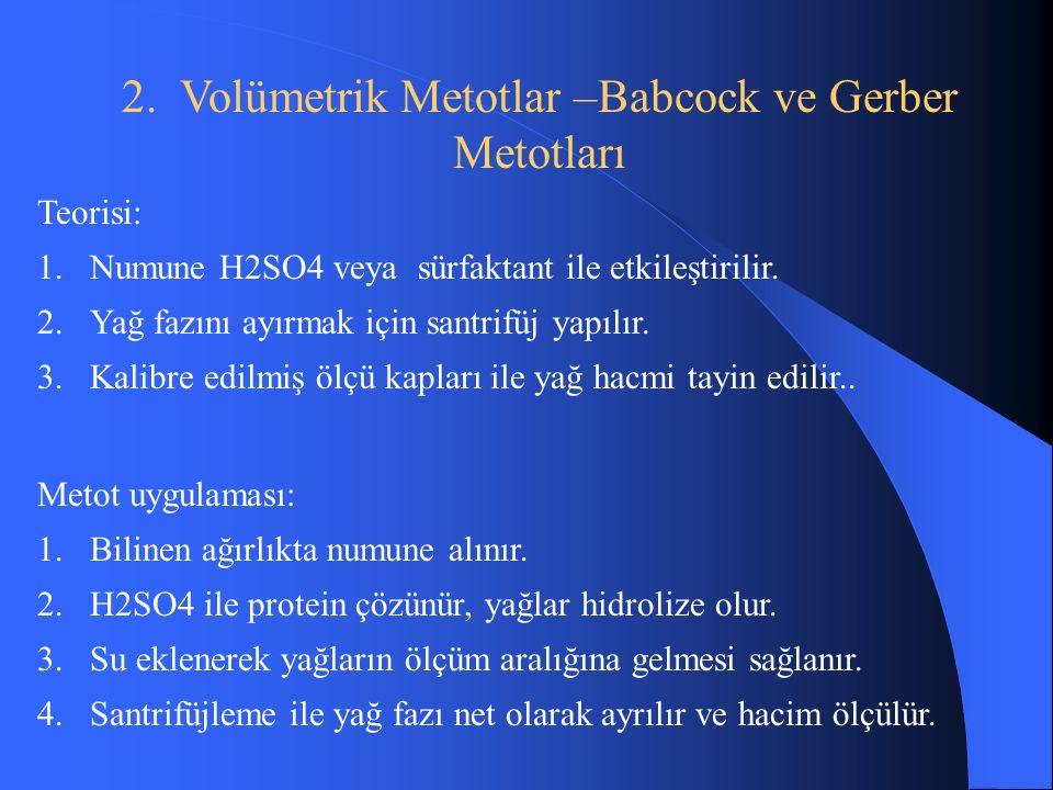 2. Volümetrik Metotlar –Babcock ve Gerber Metotları Teorisi: 1.Numune H2SO4 veya sürfaktant ile etkileştirilir. 2.Yağ fazını ayırmak için santrifüj ya