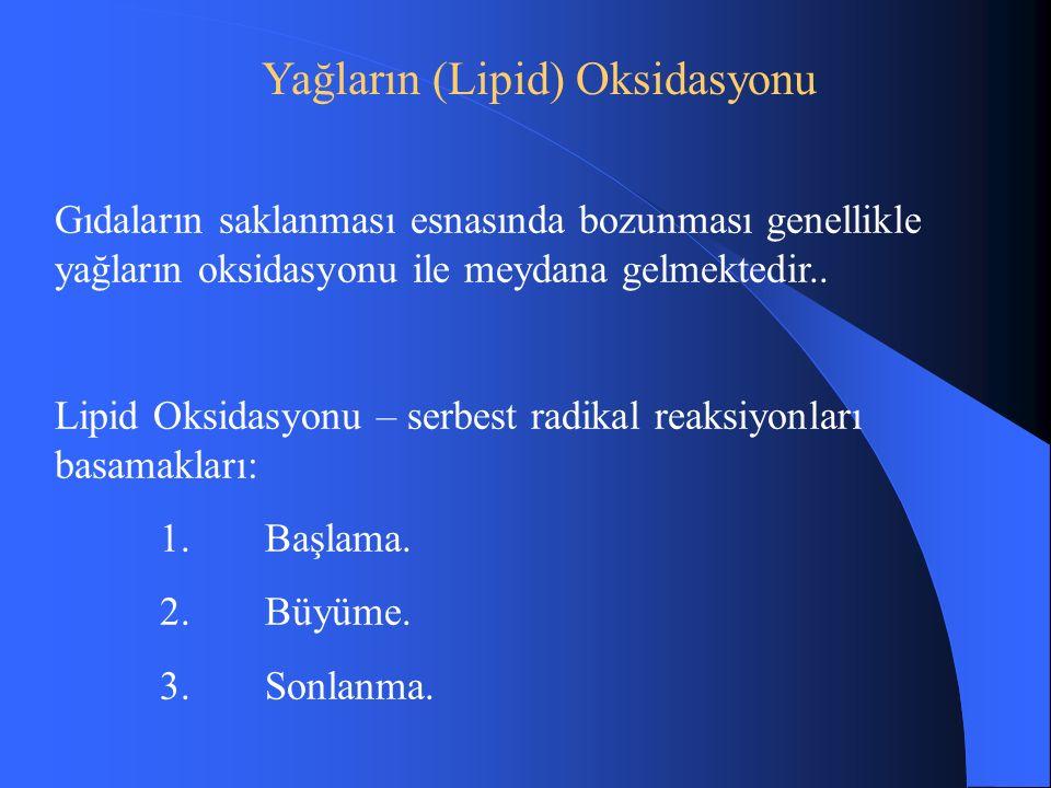 Yağların (Lipid) Oksidasyonu Gıdaların saklanması esnasında bozunması genellikle yağların oksidasyonu ile meydana gelmektedir..