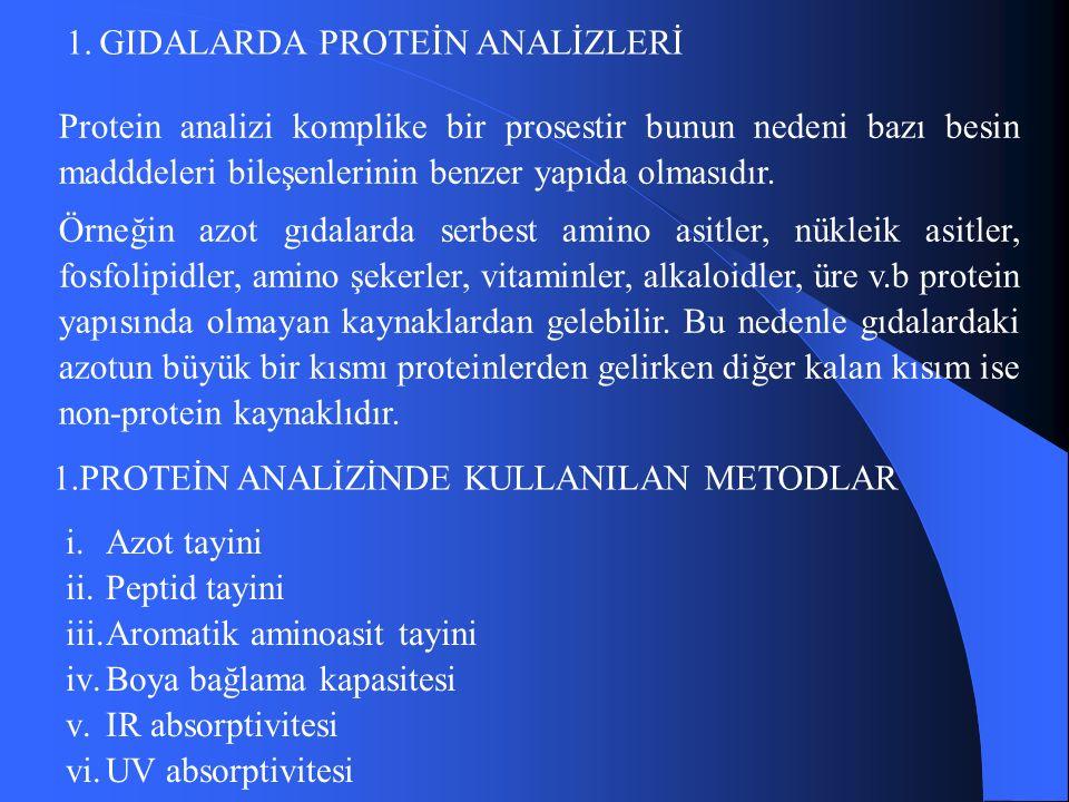 1.GIDALARDA PROTEİN ANALİZLERİ Protein analizi komplike bir prosestir bunun nedeni bazı besin madddeleri bileşenlerinin benzer yapıda olmasıdır.