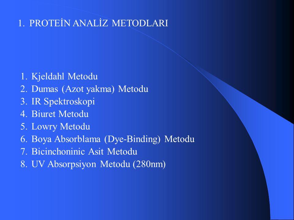1. PROTEİN ANALİZ METODLARI 1.Kjeldahl Metodu 2.Dumas (Azot yakma) Metodu 3.IR Spektroskopi 4.Biuret Metodu 5.Lowry Metodu 6.Boya Absorblama (Dye-Bind