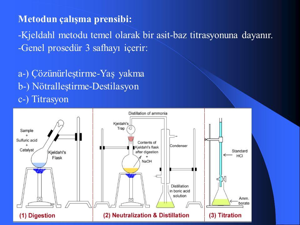 Metodun çalışma prensibi: -Kjeldahl metodu temel olarak bir asit-baz titrasyonuna dayanır.