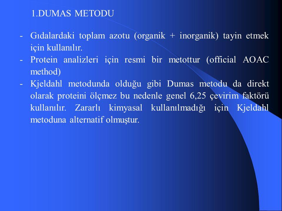1.DUMAS METODU -Gıdalardaki toplam azotu (organik + inorganik) tayin etmek için kullanılır.