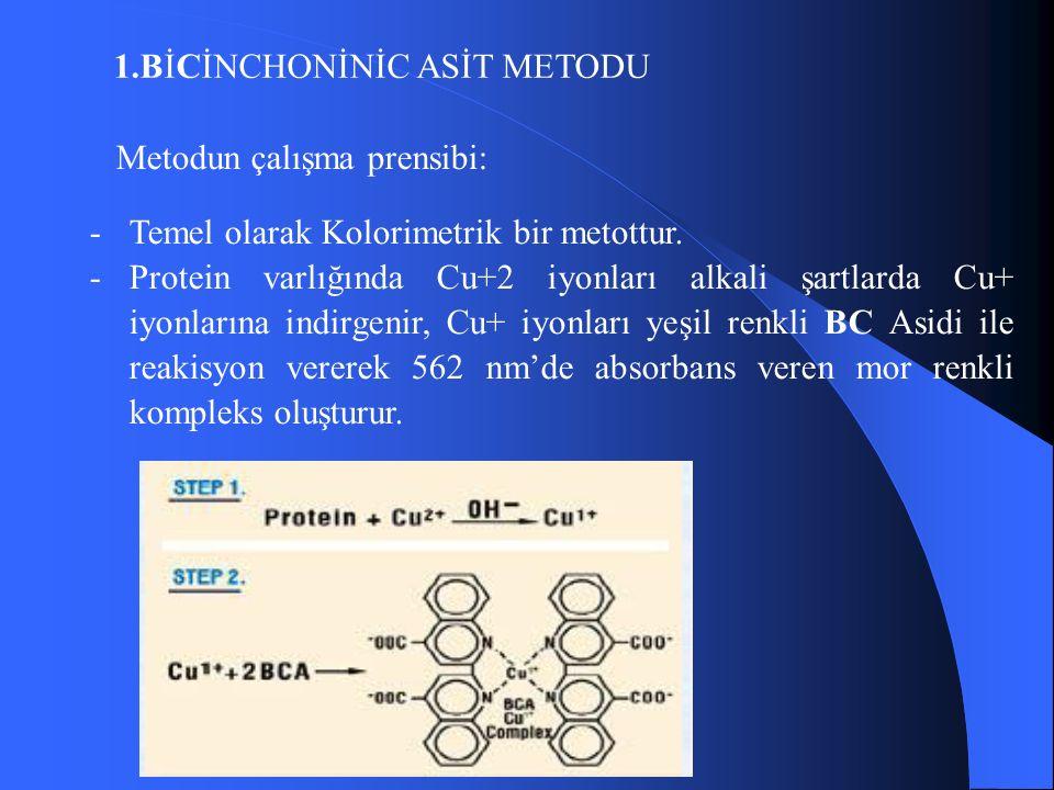 1.BİCİNCHONİNİC ASİT METODU Metodun çalışma prensibi: -Temel olarak Kolorimetrik bir metottur.