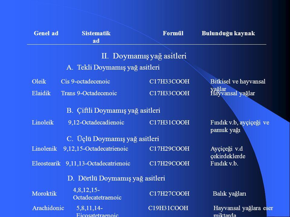 Genel adSistematik ad FormülBulunduğu kaynak II.Doymamış yağ asitleri A.