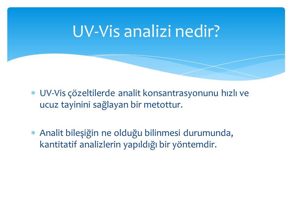  UV-Vis çözeltilerde analit konsantrasyonunu hızlı ve ucuz tayinini sağlayan bir metottur.