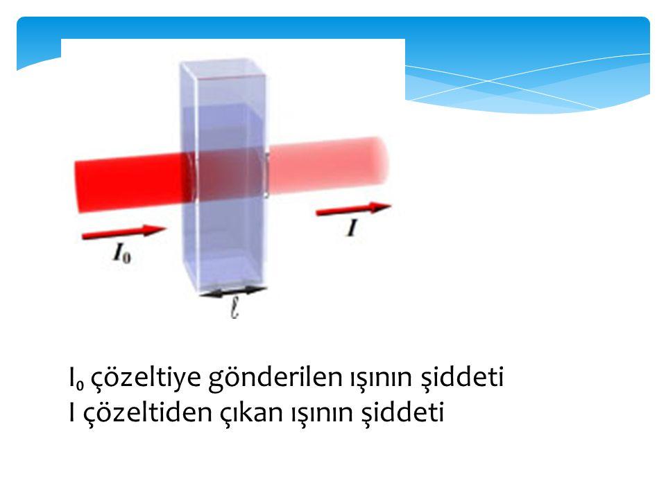 I₀ çözeltiye gönderilen ışının şiddeti I çözeltiden çıkan ışının şiddeti