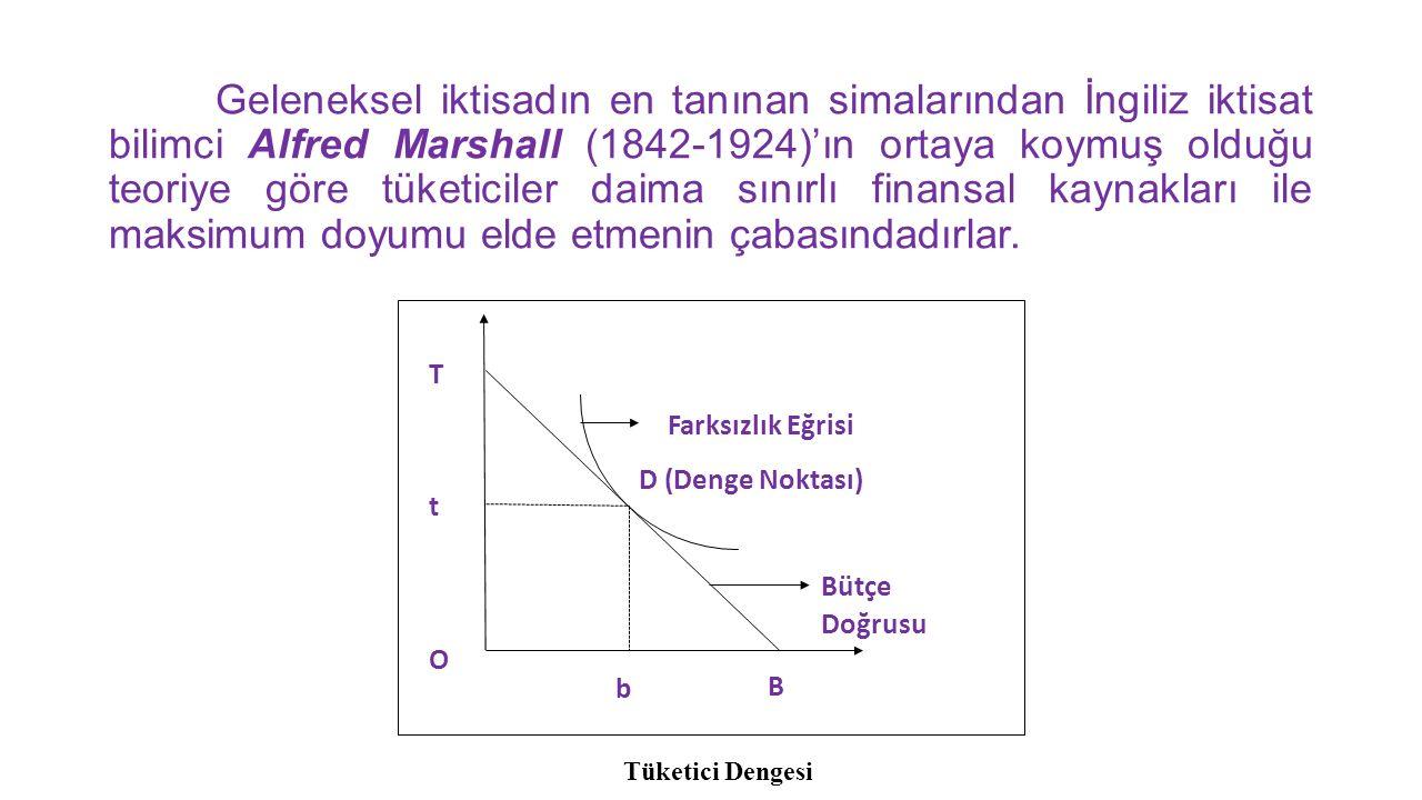 Geleneksel iktisadın en tanınan simalarından İngiliz iktisat bilimci Alfred Marshall (1842-1924)'ın ortaya koymuş olduğu teoriye göre tüketiciler daim
