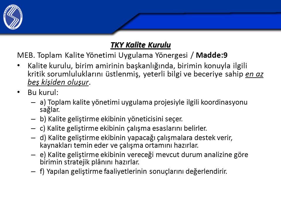 TKY Kalite Kurulu MEB. Toplam Kalite Yönetimi Uygulama Yönergesi / Madde:9 Kalite kurulu, birim amirinin başkanlığında, birimin konuyla ilgili kritik