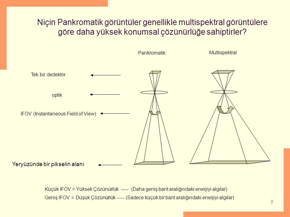 3 Niçin Pankromatik görüntüler genellikle multispektral görüntülere göre daha yüksek konumsal çözünürlüğe sahiptirler? Tek bir dedektör Yeryüzünde bir