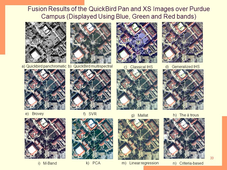 33 Fusion Results of the QuickBird Pan and XS Images over Purdue Campus (Displayed Using Blue, Green and Red bands) a) Quickbird panchromatic d) Generalized IHS g) Mallat k) PCA b) QuickBird multispectral c) Classical IHS e) Brovey f) SVR h) The à trous i) M-Band m) Linear regression n) Criteria-based