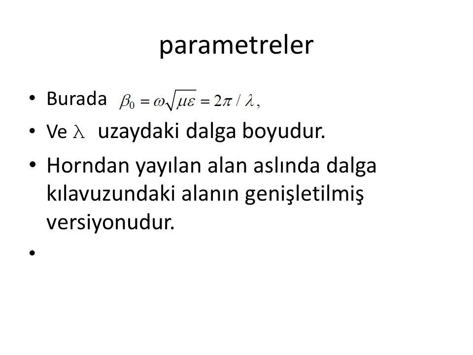 parametreler Burada Ve λ uzaydaki dalga boyudur. Horndan yayılan alan aslında dalga kılavuzundaki alanın genişletilmiş versiyonudur.