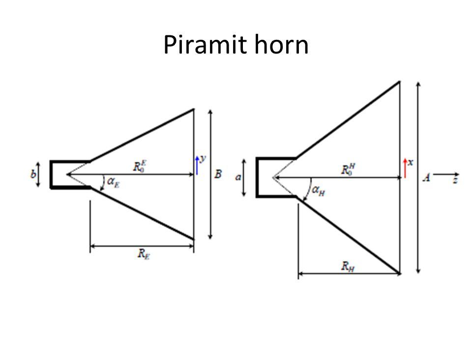 Piramit horn