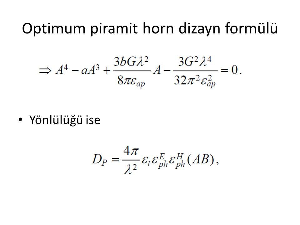 Optimum piramit horn dizayn formülü Yönlülüğü ise