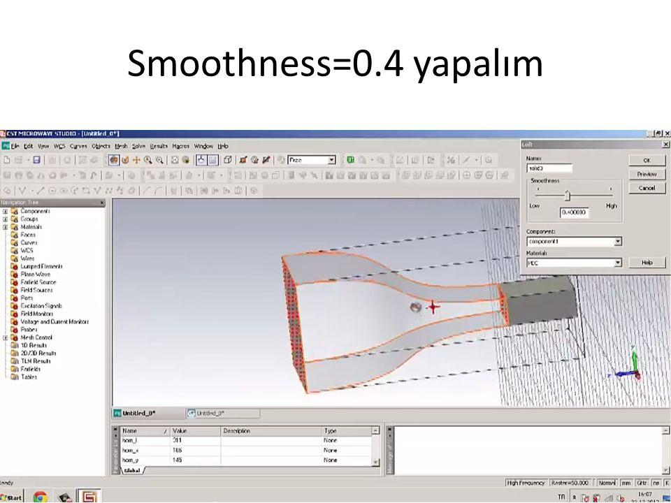 Smoothness=0.4 yapalım