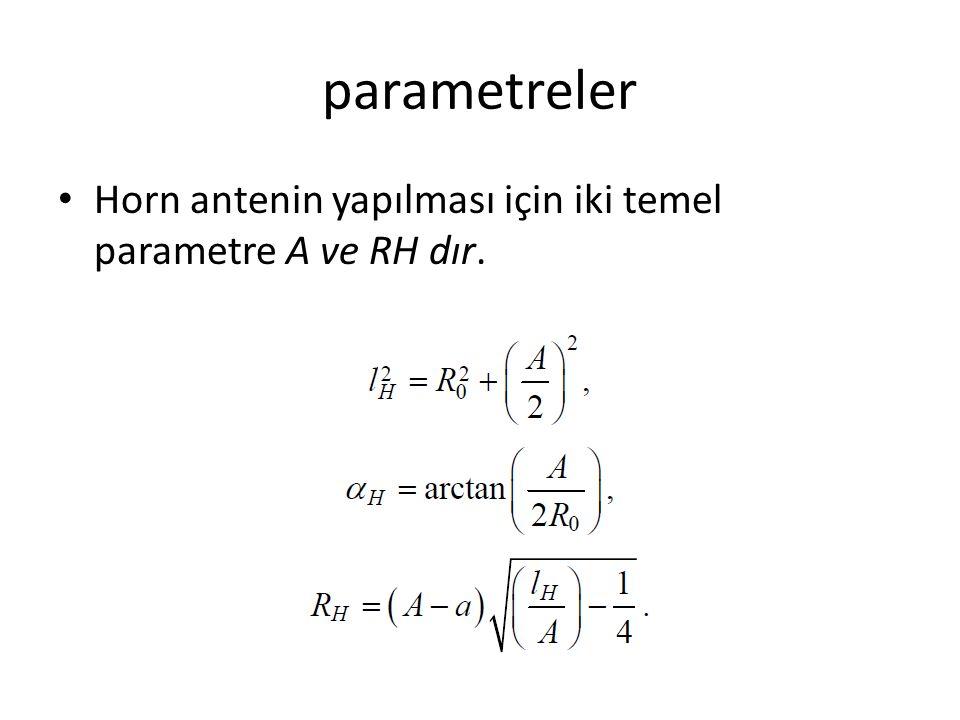 Hornun kazancı A ile kazanç (G) arasındaki ilişkiyi verir. Aperture verimliliği ise