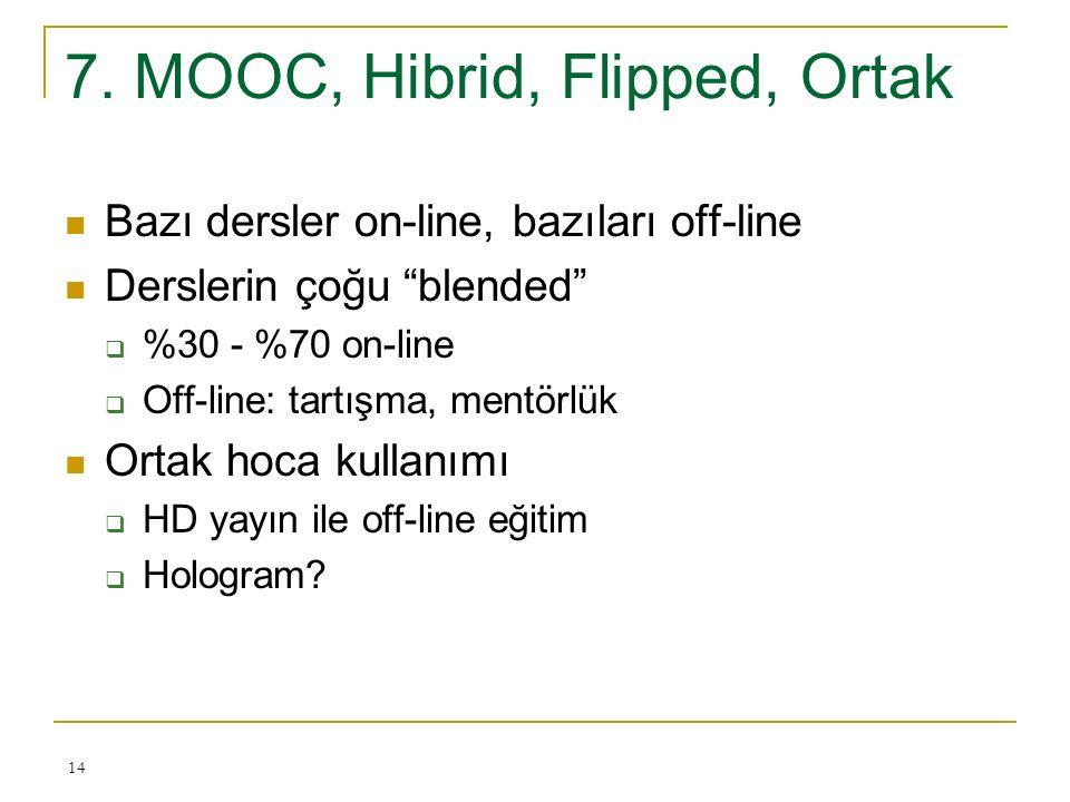 """7. MOOC, Hibrid, Flipped, Ortak Bazı dersler on-line, bazıları off-line Derslerin çoğu """"blended""""  %30 - %70 on-line  Off-line: tartışma, mentörlük O"""