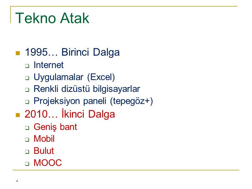 Tekno Atak 1995… Birinci Dalga  Internet  Uygulamalar (Excel)  Renkli dizüstü bilgisayarlar  Projeksiyon paneli (tepegöz+) 2010… İkinci Dalga  Geniş bant  Mobil  Bulut  MOOC 4