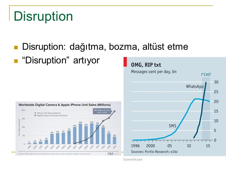 Disruption Disruption: dağıtma, bozma, altüst etme Disruption artıyor