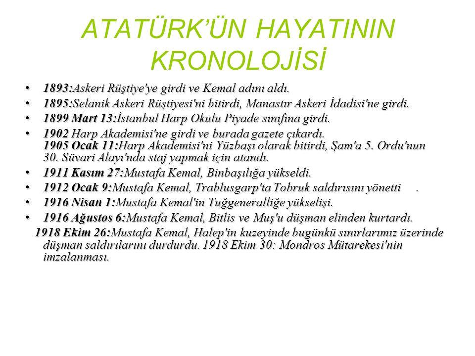 ATATÜRK'ÜN HAYATININ KRONOLOJİSİ 1893:Askeri Rüştiye'ye girdi ve Kemal adını aldı.1893:Askeri Rüştiye'ye girdi ve Kemal adını aldı. 1895:Selanik Asker