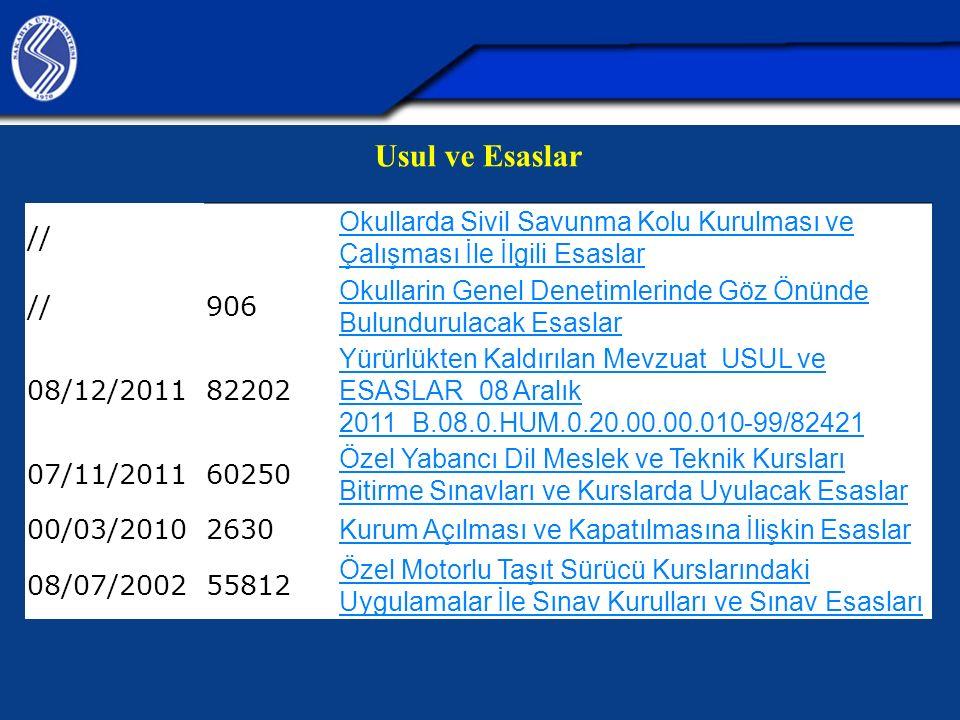 Usul ve Esaslar // Okullarda Sivil Savunma Kolu Kurulması ve Çalışması İle İlgili Esaslar //906 Okullarin Genel Denetimlerinde Göz Önünde Bulundurulac