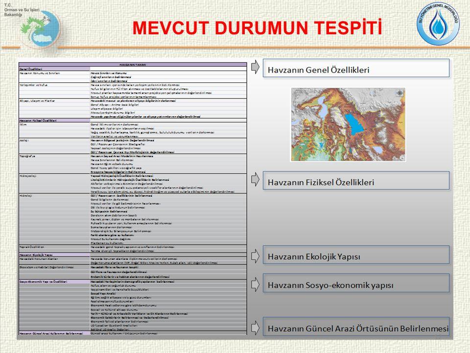 MEVCUT DURUMUN TESPİTİ 12