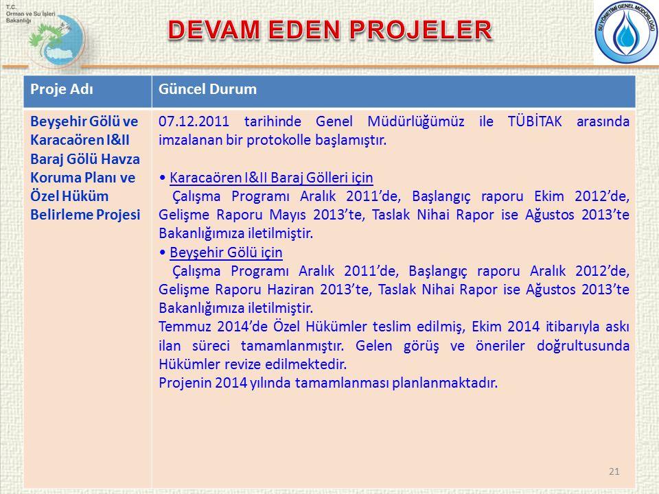 Proje AdıGüncel Durum Beyşehir Gölü ve Karacaören I&II Baraj Gölü Havza Koruma Planı ve Özel Hüküm Belirleme Projesi 07.12.2011 tarihinde Genel Müdürlüğümüz ile TÜBİTAK arasında imzalanan bir protokolle başlamıştır.