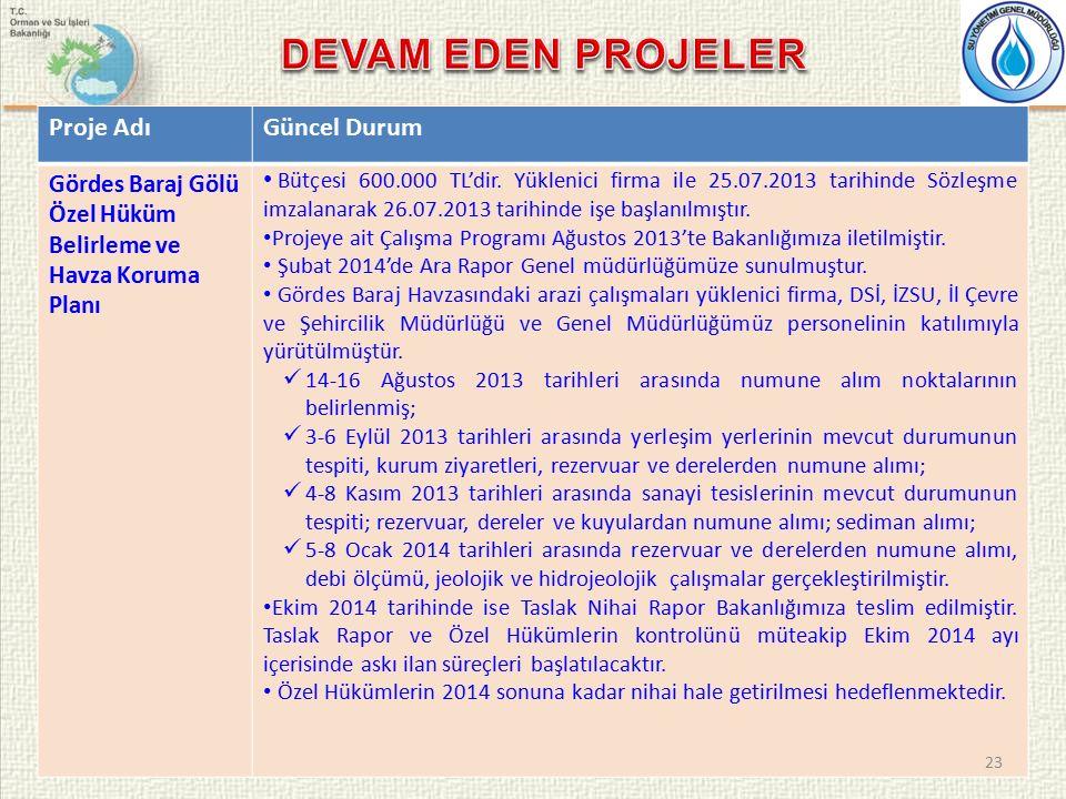 Proje AdıGüncel Durum Gördes Baraj Gölü Özel Hüküm Belirleme ve Havza Koruma Planı Bütçesi 600.000 TL'dir. Yüklenici firma ile 25.07.2013 tarihinde Sö