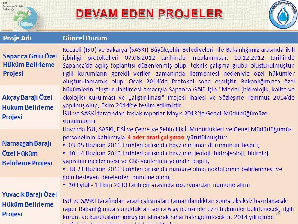 Proje AdıGüncel Durum Sapanca Gölü Özel Hüküm Belirleme Projesi Kocaeli (İSU) ve Sakarya (SASKİ) Büyükşehir Belediyeleri ile Bakanlığımız arasında ikili işbirliği protokolleri 07.08.2012 tarihinde imzalanmıştır.