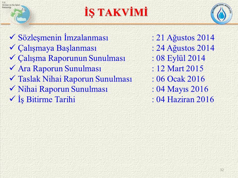 32 Sözleşmenin İmzalanması: 21 Ağustos 2014 Çalışmaya Başlanması: 24 Ağustos 2014 Çalışma Raporunun Sunulması: 08 Eylül 2014 Ara Raporun Sunulması: 12