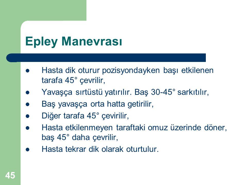 Epley Manevrası Hasta dik oturur pozisyondayken başı etkilenen tarafa 45° çevrilir, Yavaşça sırtüstü yatırılır.